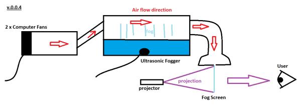 v004_diagram